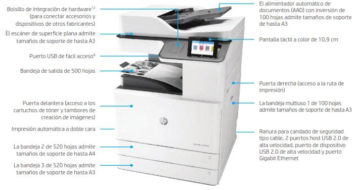 Impresora Multifunción HP LaserJet Managed E72425dv , Servicio Técnico de fotocopiadoras en Toledo
