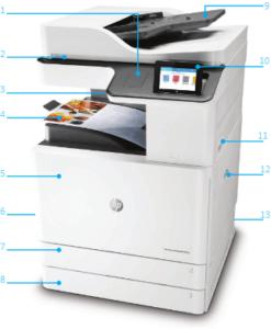 HP Color LaserJet Managed E77422dv